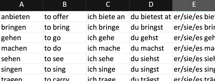 A spreadsheet containing German verb information.